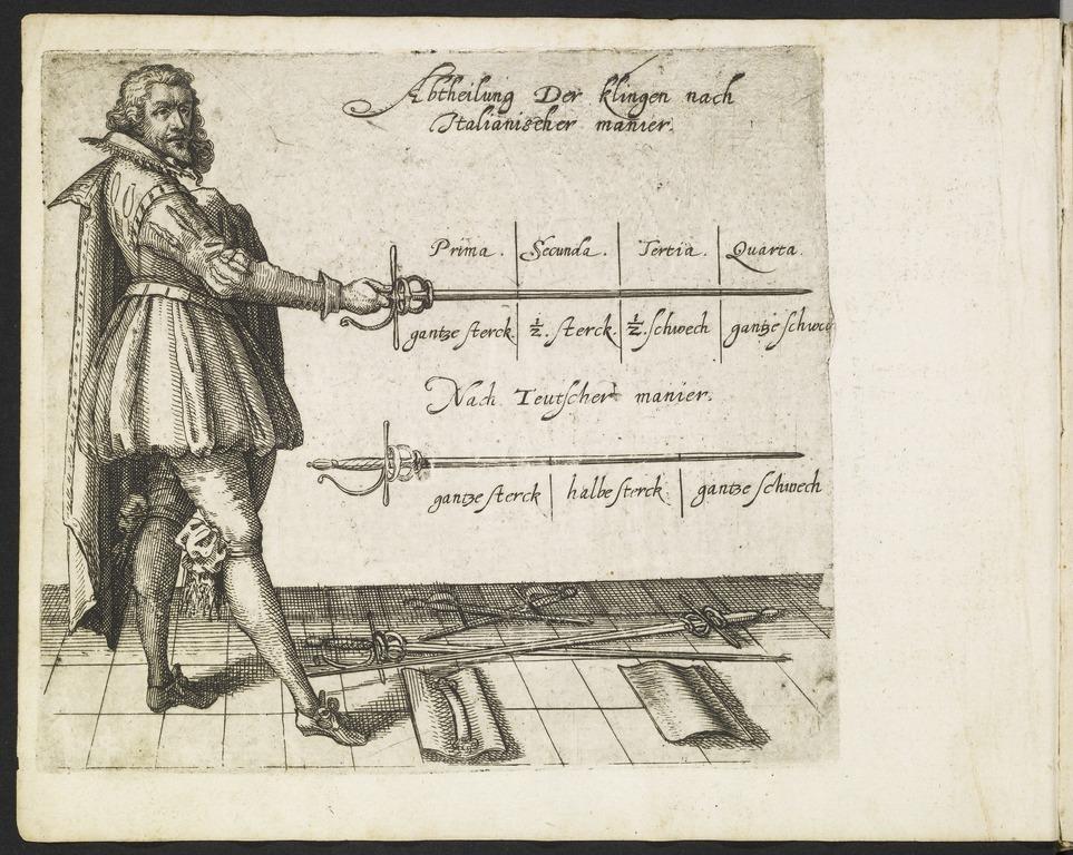 Abtheilung der Klingen nach italianischer Manier, nach teutscher Manier