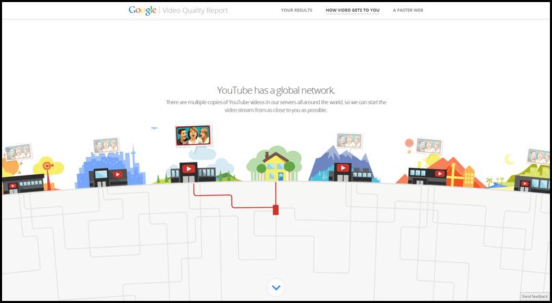 GoogleのYoutube再生品質の評価サイトのパララックスがとても楽しい (1)