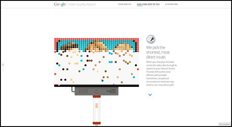 GoogleのYoutube再生品質の評価サイトのパララックスがとても楽しい (2)