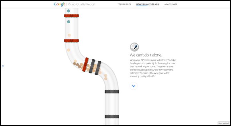 GoogleのYoutube再生品質の評価サイトのパララックスがとても楽しい (3)