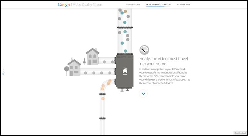 GoogleのYoutube再生品質の評価サイトのパララックスがとても楽しい (4)