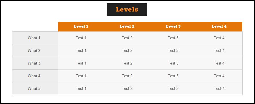 レスポンシブに対応したテーブル(TABLE)デザインのアイディア (2)
